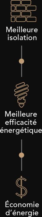 3_avantage_mobile2